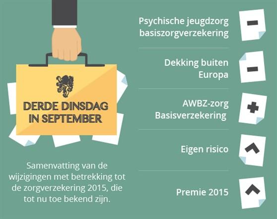 Wijzigingen in uw zorgverzekering per 2015